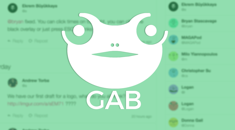 Nieuw Sociaal Netwerk Gab.ai Voor Vrijheid van Meningsuiting